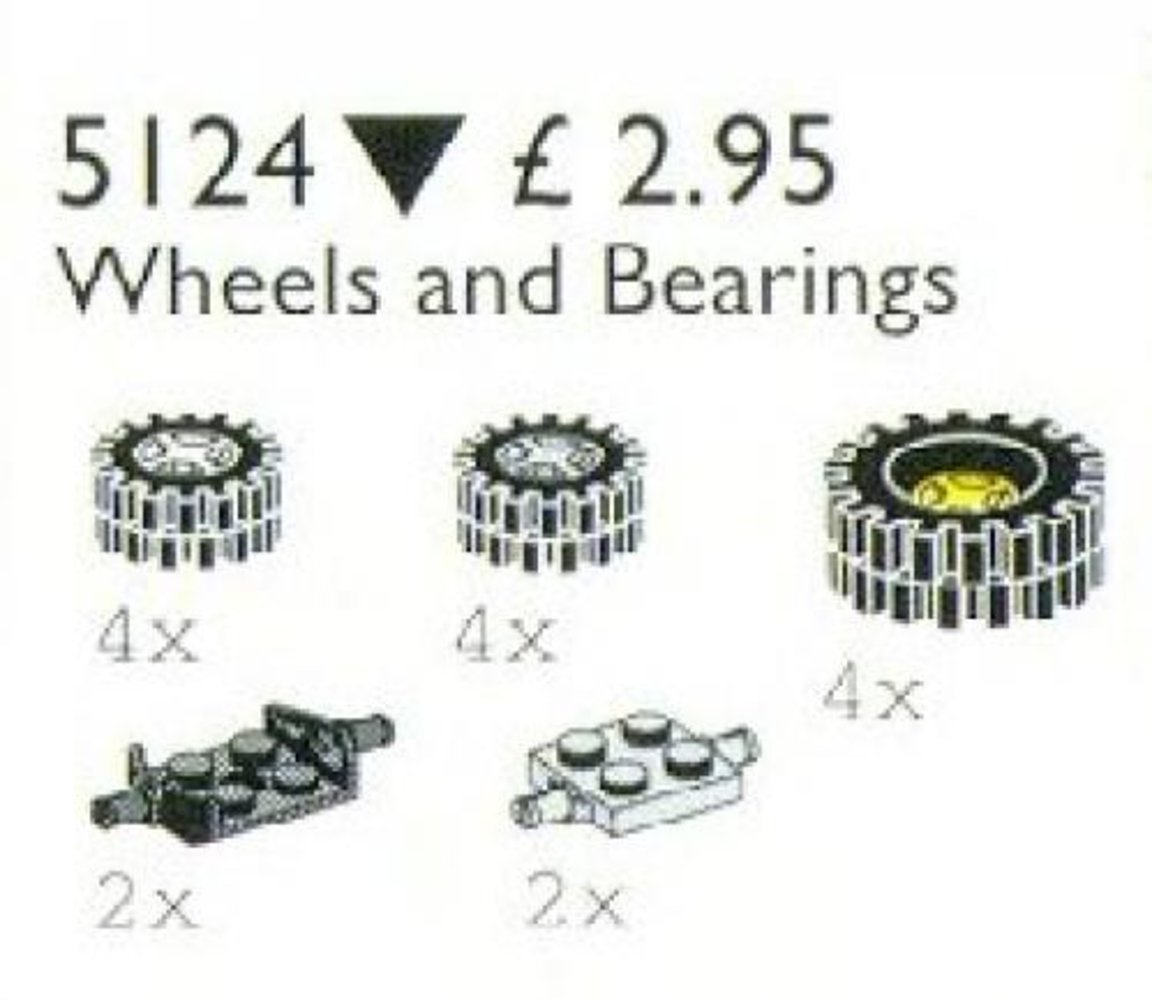 Wheels and Bearings