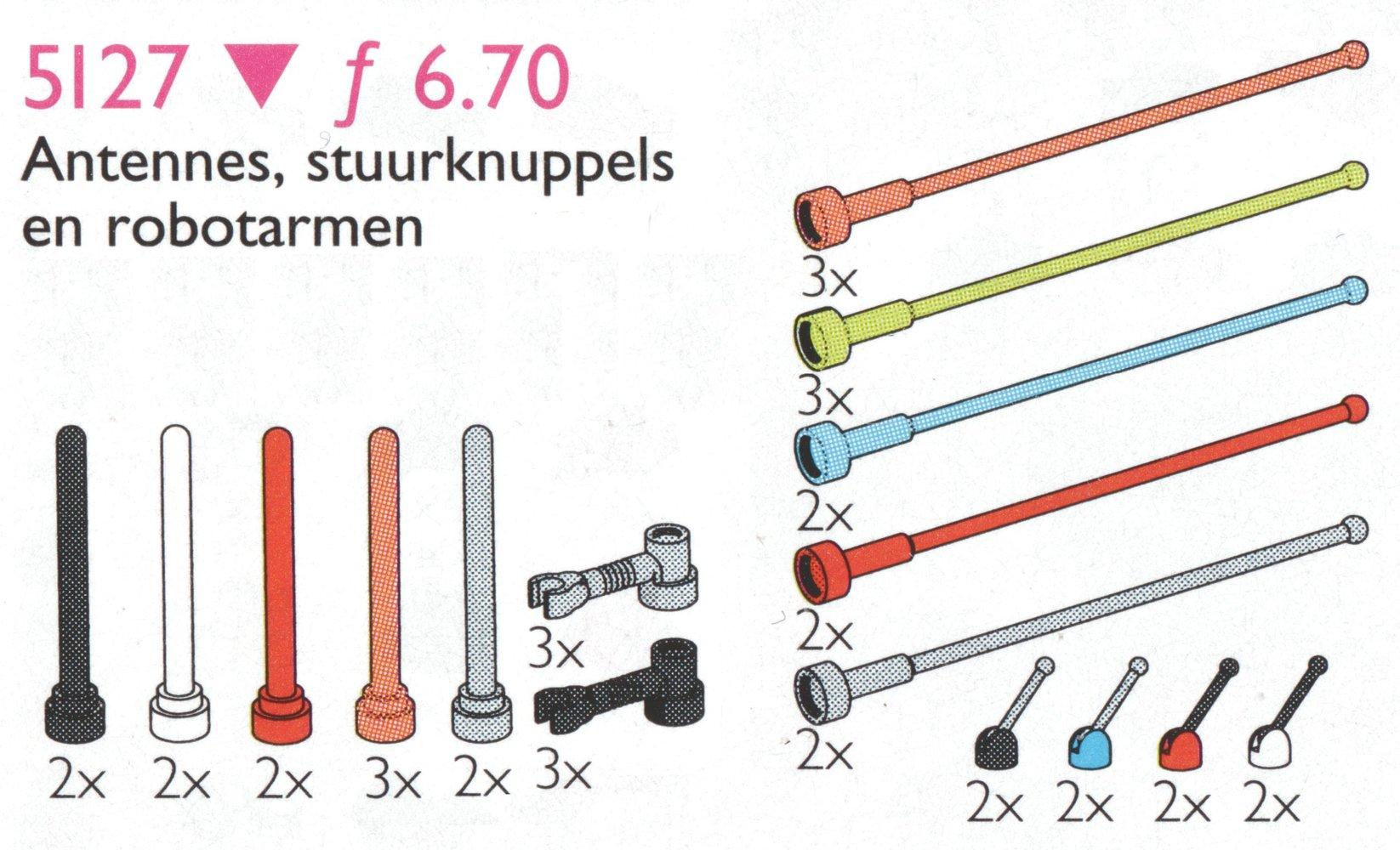Antennas and Control Sticks