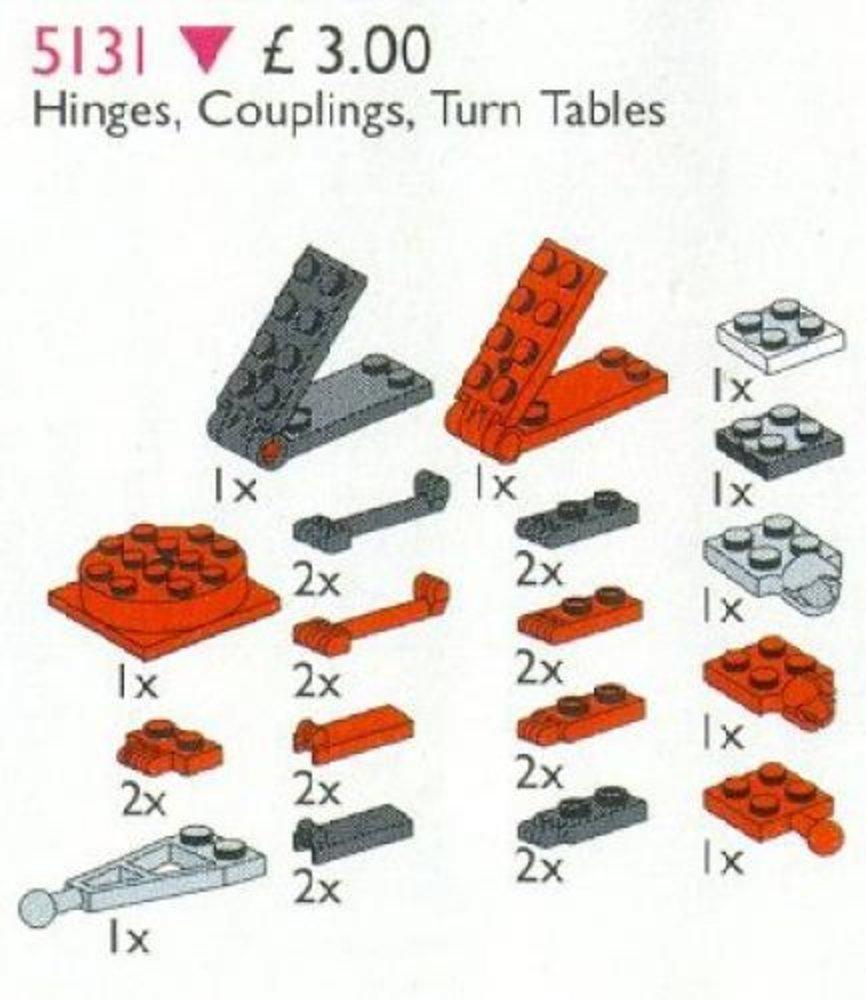 Hinges, Couplings, Turntables