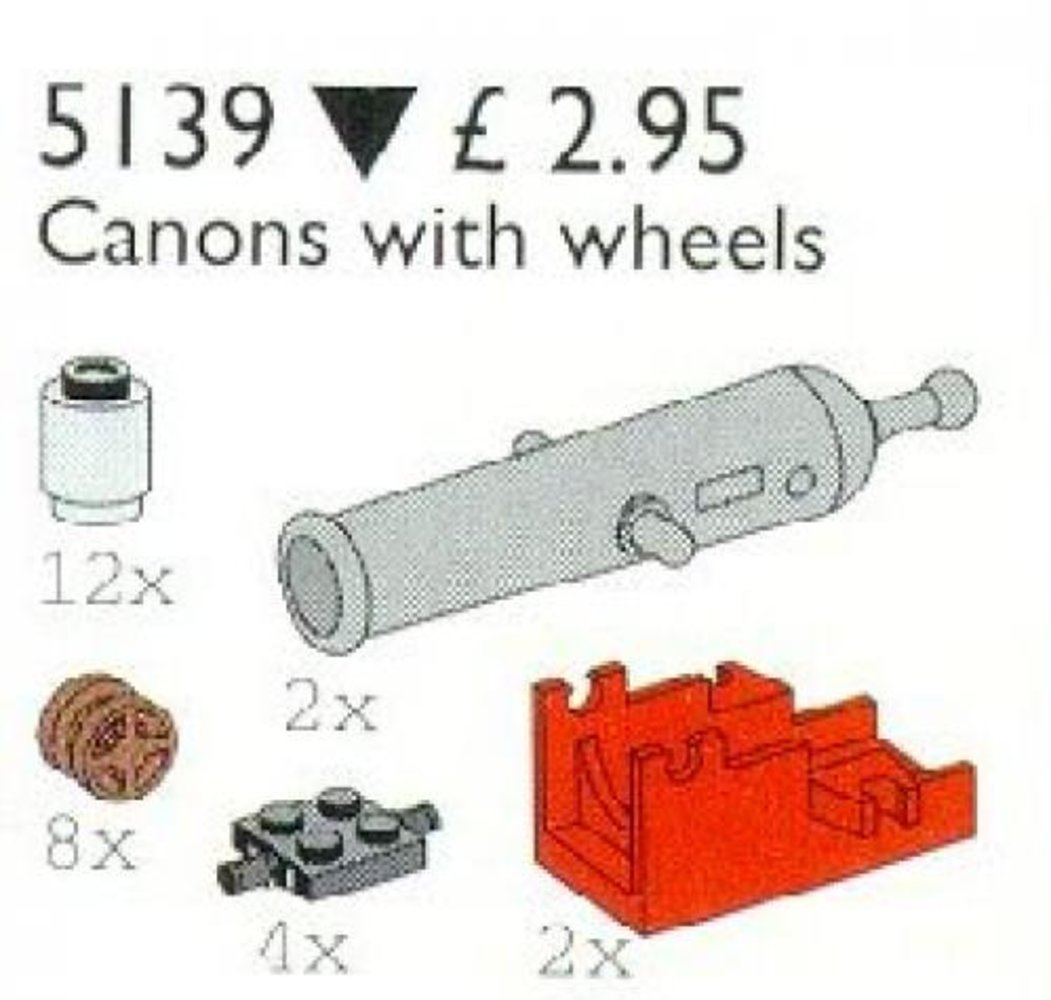 Cannons with Wheels