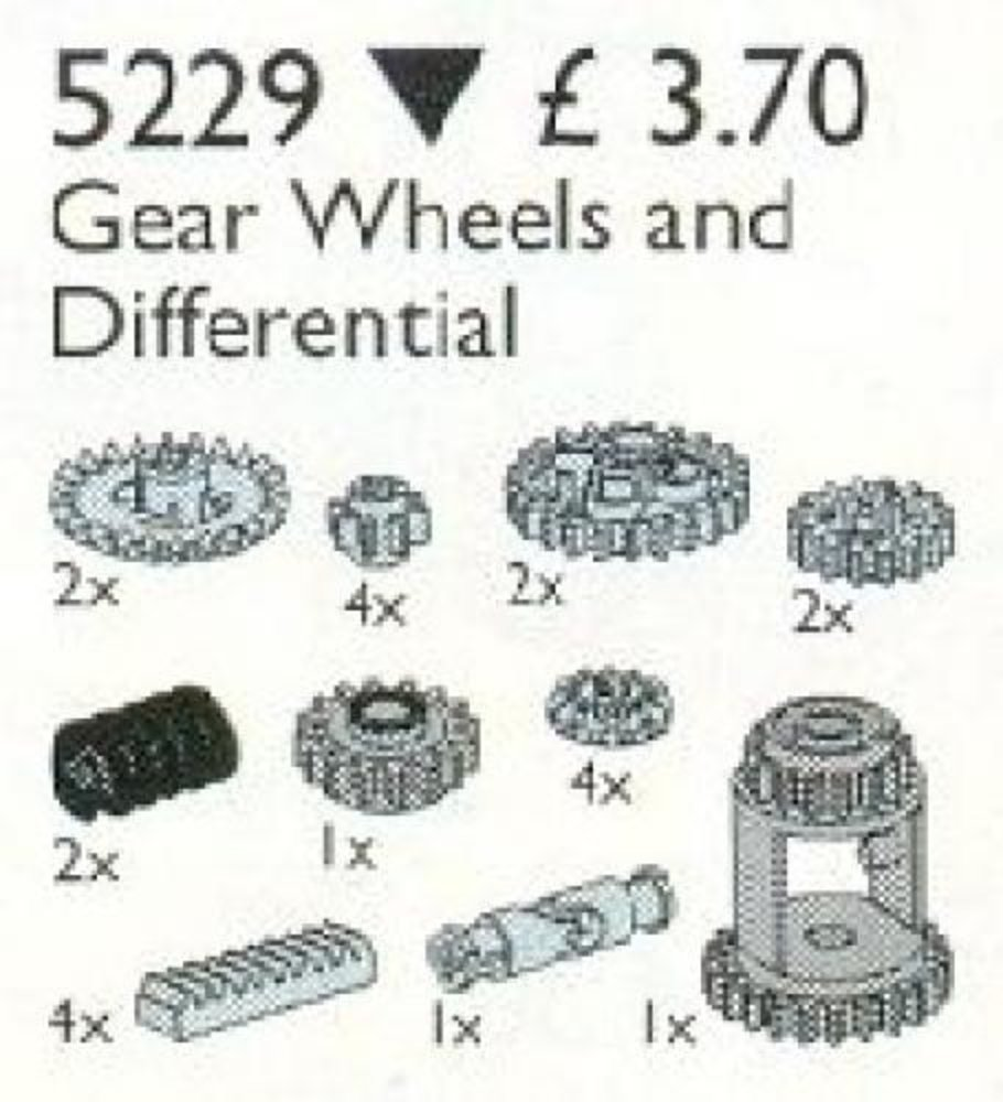 Gears & Differentials