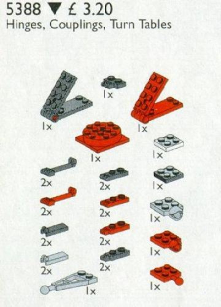 Hinges, Couplings and Turntables