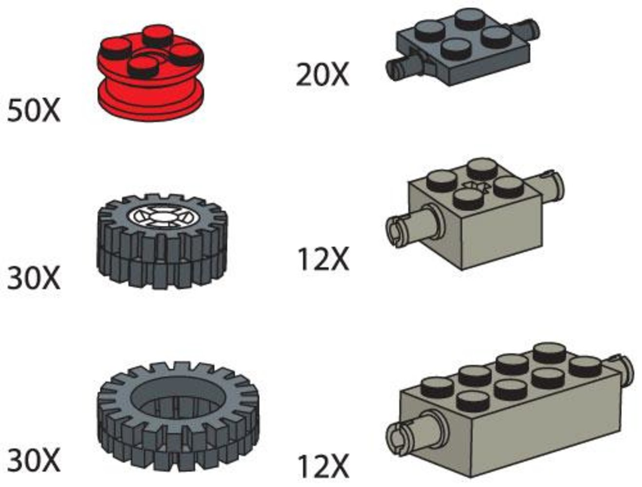Wheels (Tires hubs axle plates and bricks)